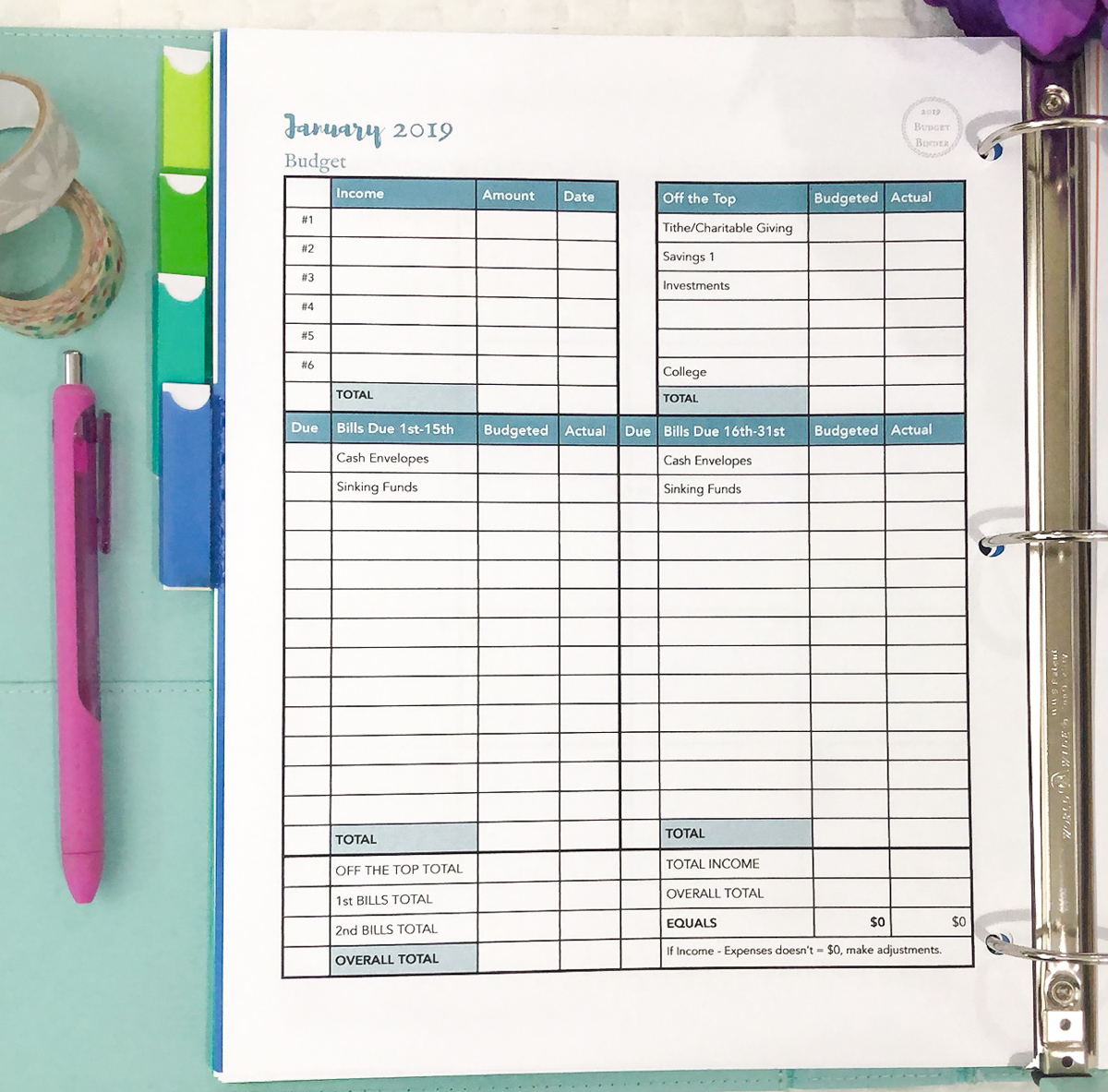 Creating Your 2019 Budget Binder The Simply Organized Home