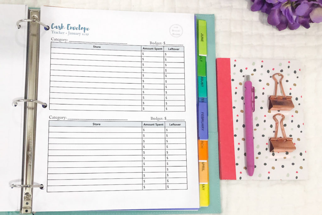 if you just plan to use cash then you can use either the monthly or weekly cash envelope budgeting forms total up your budgeted amount then add that